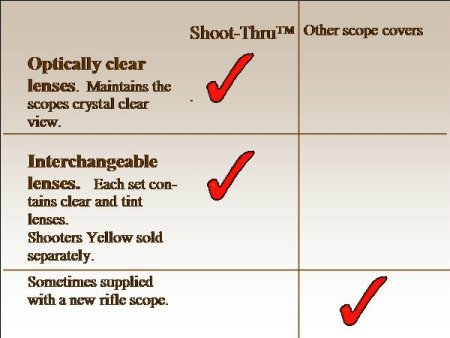Shoot thru comparison chart
